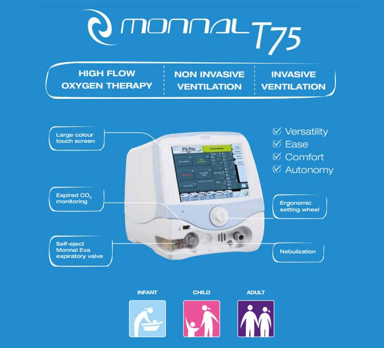 Monnal T75